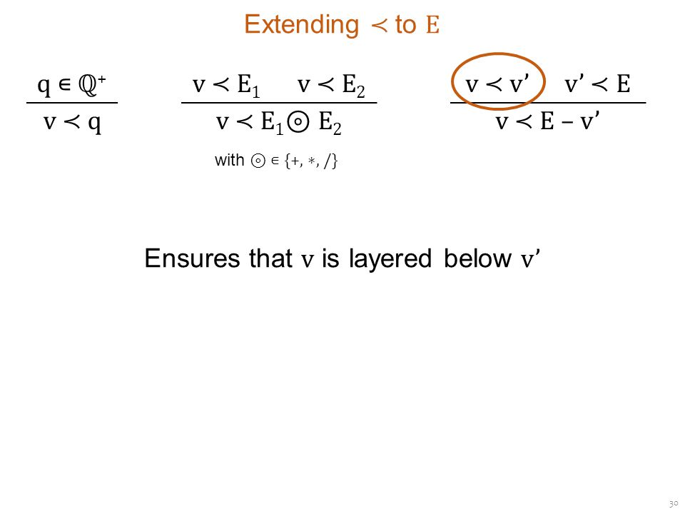 30 Extending ≺ to E q ∊ ℚ + v ≺ q v ≺ E 1 v ≺ E 2 v ≺ E 1 ⊚ E 2 with ⊚ ∊ {+, ∗, /} v ≺ v' v' ≺ E v ≺ E – v' Ensures that v is layered below v'