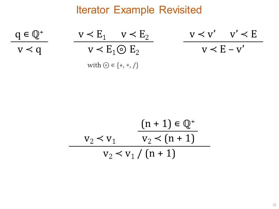 35 Iterator Example Revisited v 2 ≺ v 1 v 2 ≺ (n + 1) v 2 ≺ v 1 / (n + 1) (n + 1) ∊ ℚ + q ∊ ℚ + v ≺ q v ≺ E 1 v ≺ E 2 v ≺ E 1 ⊚ E 2 with ⊚ ∊ {+, ∗, /} v ≺ v' v' ≺ E v ≺ E – v'