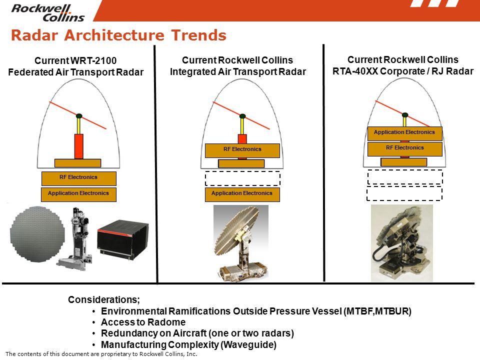 Radar Architecture Trends RF Electronics Application Electronics RF Electronics Application Electronics RF Electronics Application Electronics Current