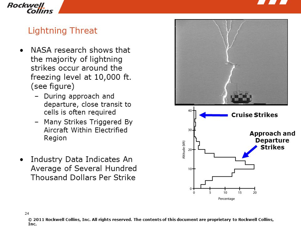 24 Lightning Threat NASA research shows that the majority of lightning strikes occur around the freezing level at 10,000 ft.