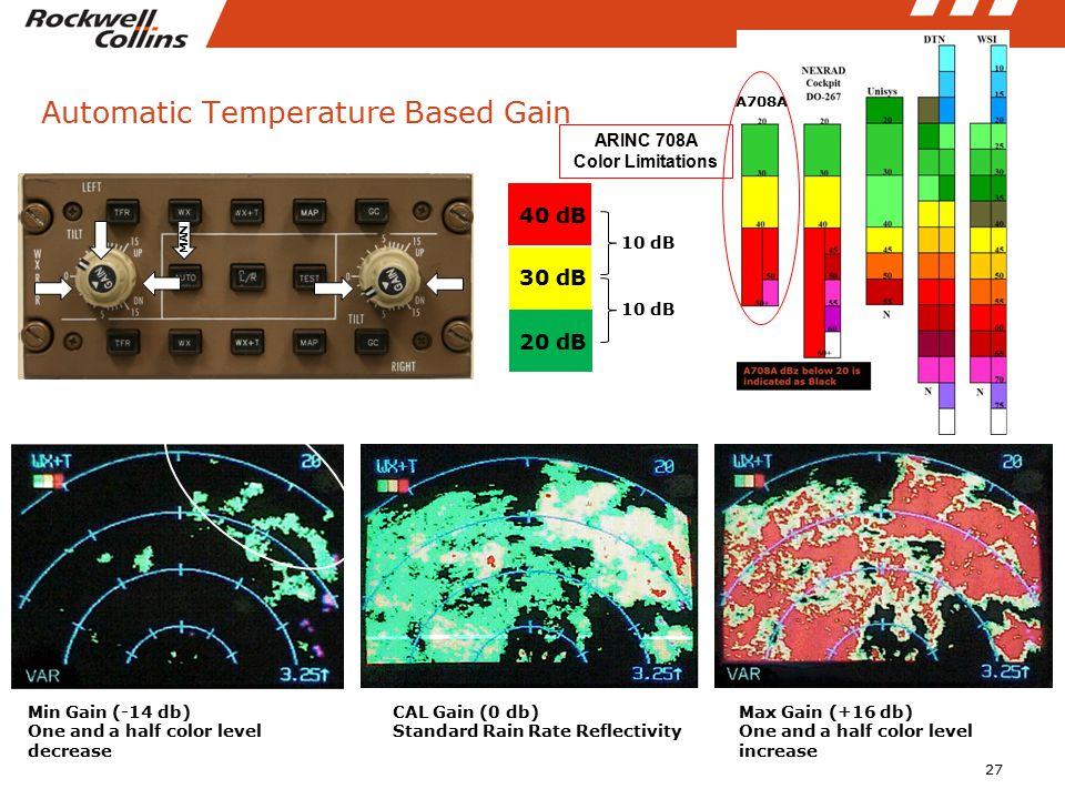 40 dB 30 dB 20 dB 10 dB Max Gain (+16 db) One and a half color level increase Min Gain (-14 db) One and a half color level decrease CAL Gain (0 db) St