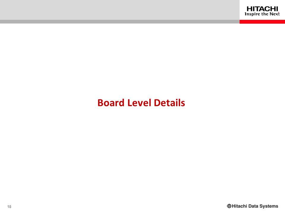 18 Board Level Details