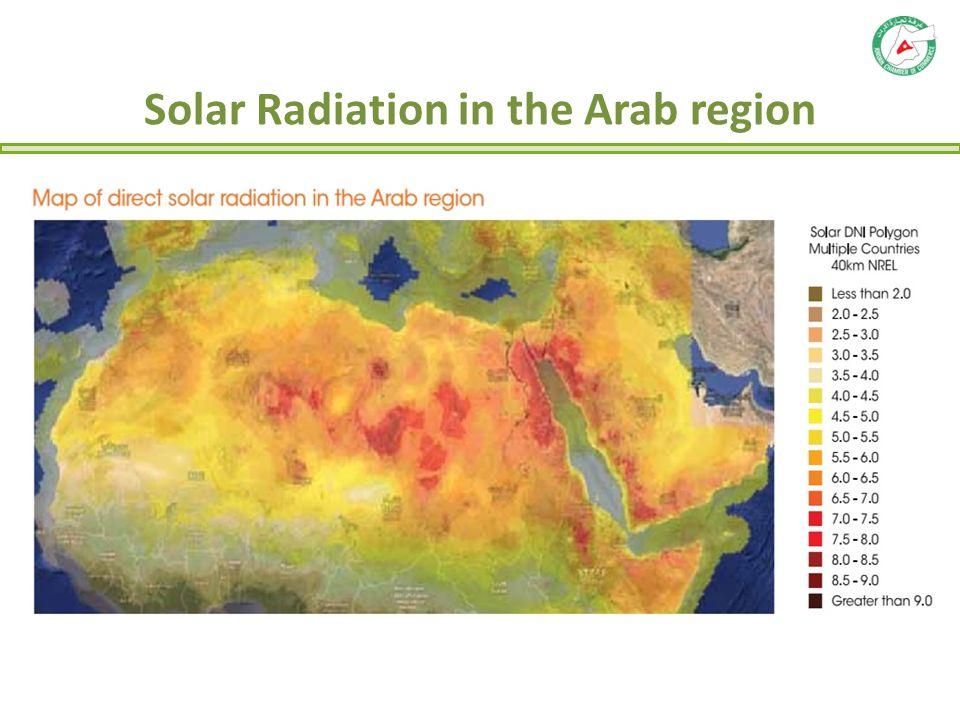 Average Country Jordan results according to RECEEE RCREEE – Regional Center for Renewable Energy & Energy Efficiency