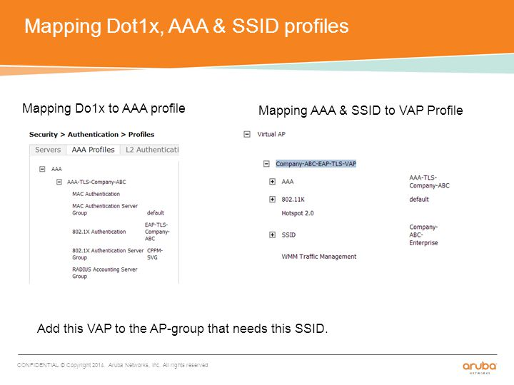 Mapping Dot1x, AAA & SSID profiles CONFIDENTIAL © Copyright 2014.