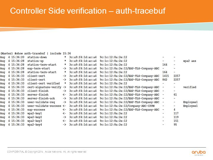 Controller Side verification – auth-tracebuf CONFIDENTIAL © Copyright 2014.