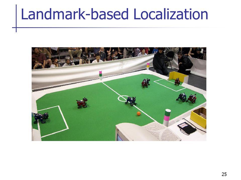 25 Landmark-based Localization