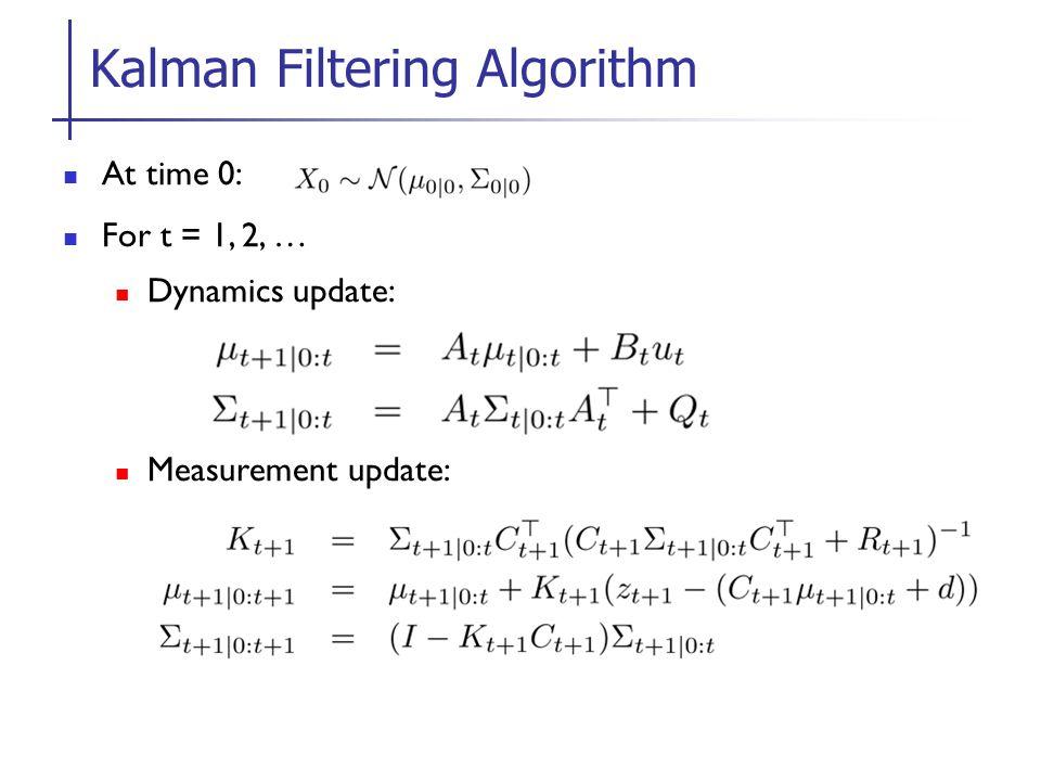 At time 0: For t = 1, 2, … Dynamics update: Measurement update: Kalman Filtering Algorithm