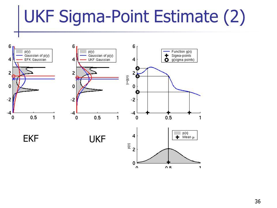 36 UKF Sigma-Point Estimate (2) EKF UKF