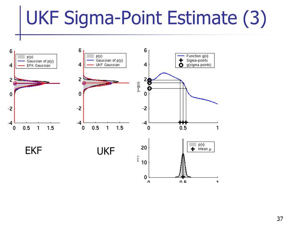 37 UKF Sigma-Point Estimate (3) EKF UKF