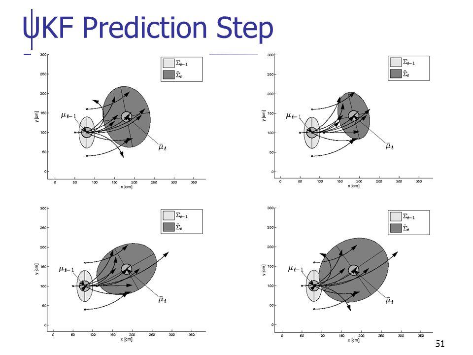 51 UKF Prediction Step