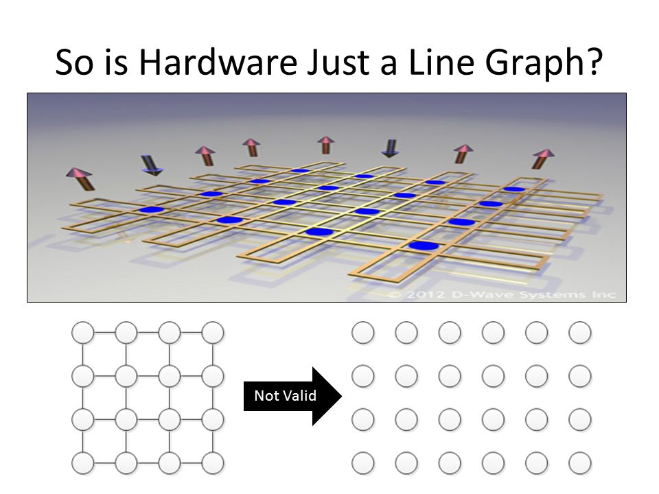 So is Hardware Just a Line Graph Not Valid