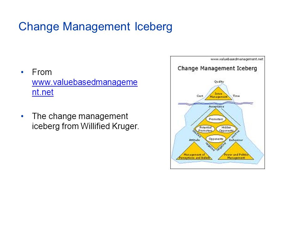 Change Management Iceberg From www.valuebasedmanageme nt.net www.valuebasedmanageme nt.net The change management iceberg from Willified Kruger.