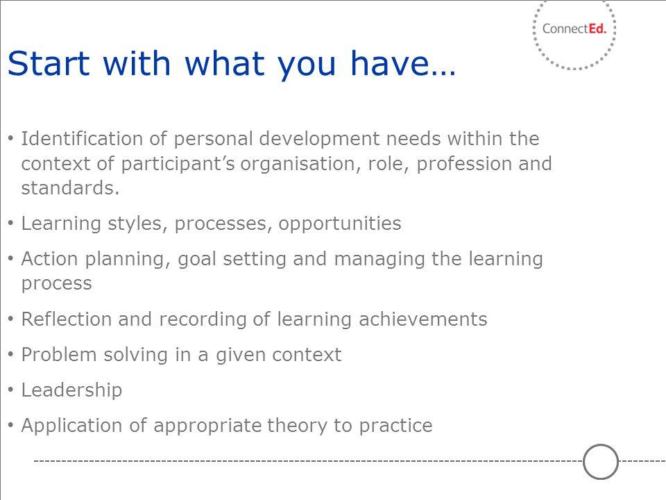 The Leadership Framework Self assessment tool