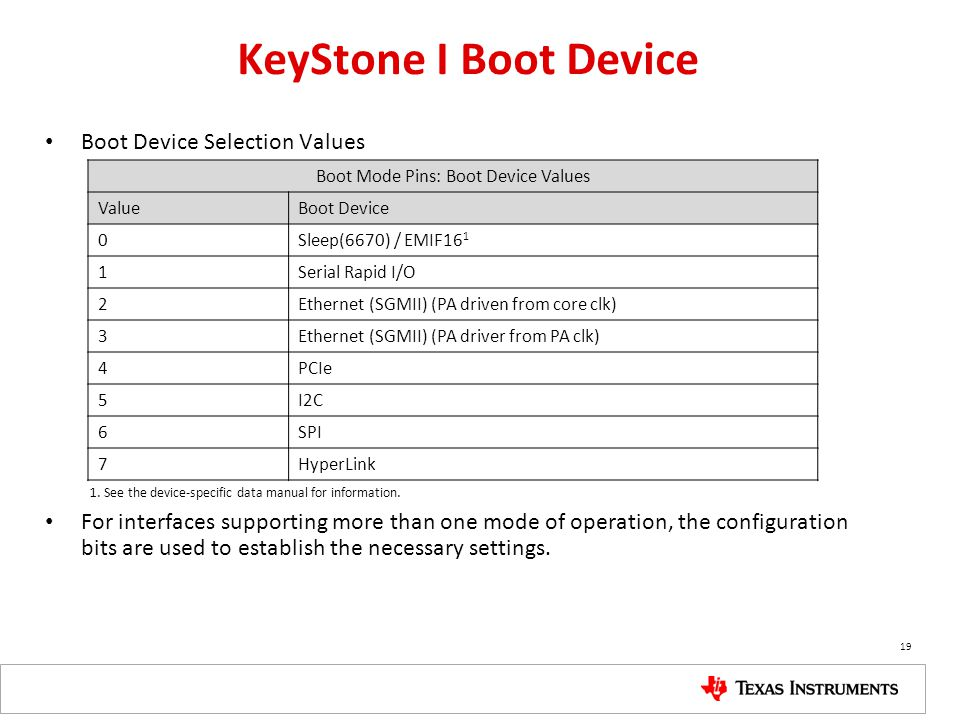 KeyStone I Boot Device Boot Device Selection Values For interfaces supporting more than one mode of operation, the configuration bits are used to esta