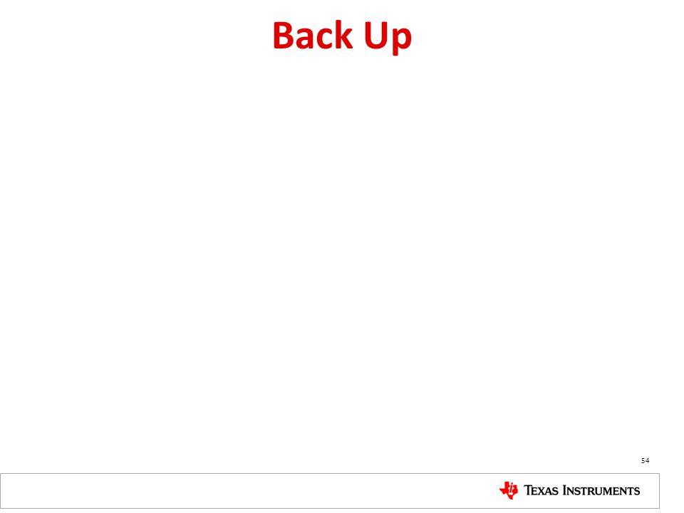 Back Up 54