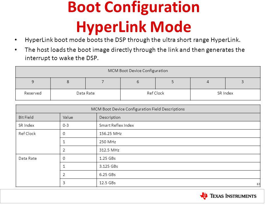 MCM Boot Device Configuration Field Descriptions Bit FieldValueDescription SR Index0-3Smart Reflex Index Ref Clock0156.25 MHz 1250 MHz 2312.5 MHz Data