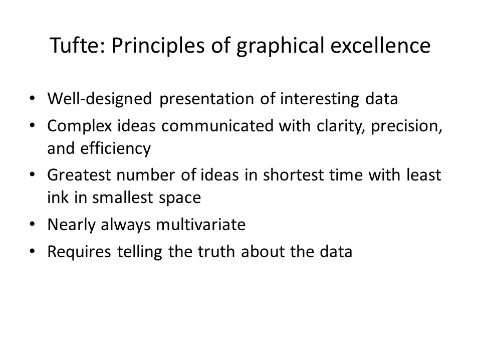 Tufte: Principles of graphical excellence Well-designed presentation of interesting data Complex ideas communicated with clarity, precision, and effic