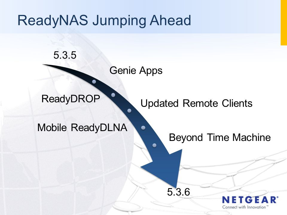 ReadyNAS Jumping Ahead 5.3.5 Genie Apps ReadyDROP Updated Remote Clients Mobile ReadyDLNA Beyond Time Machine 5.3.6