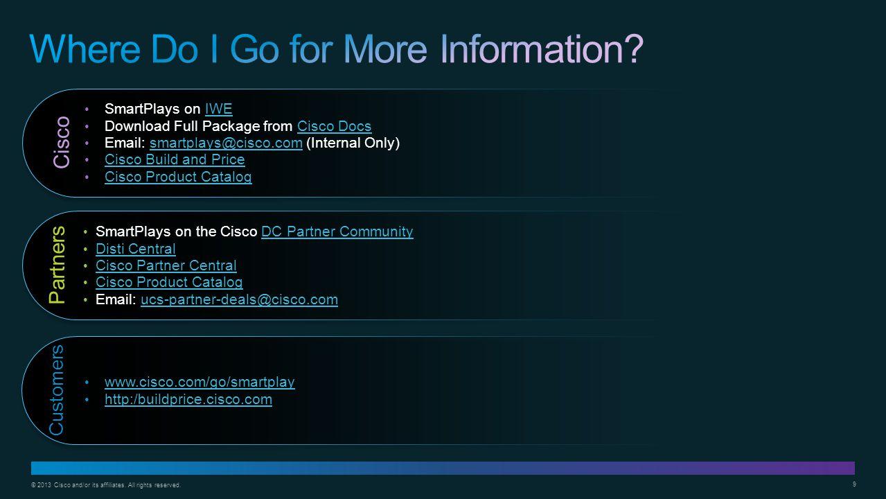 Cisco Confidential © 2012 Cisco and/or its affiliates.