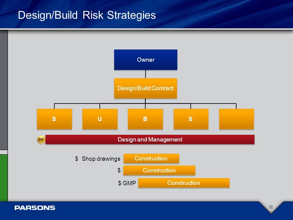 Design/Build Risk Strategies 12 Design and Management PD $ S S U U B B S S Owner Construction Shop drawings $ $ GMP Construction Design/Build Contract