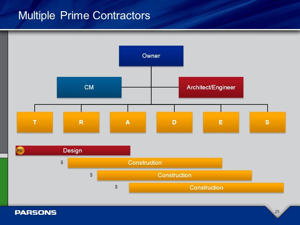 Multiple Prime Contractors 25 Construction Design PD Construction $ $ $ T T R R A A D D E E S S Owner Architect/Engineer CM