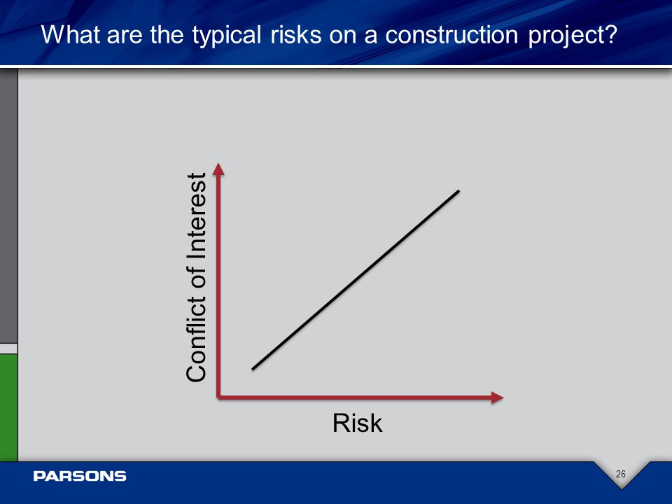 What are the typical risks on a construction project 26 Risk Conflict of Interest