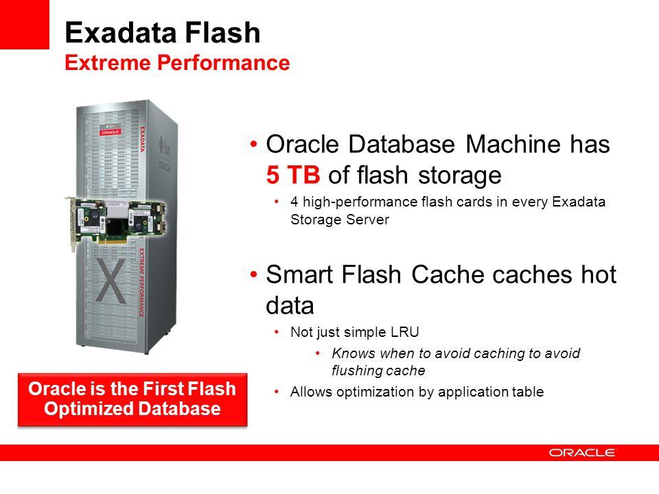 Exadata Flash Extreme Performance Oracle Database Machine has 5 TB of flash storage 4 high-performance flash cards in every Exadata Storage Server Sma