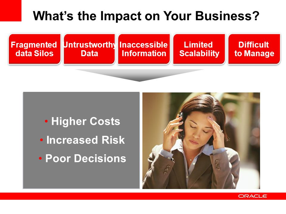 Difficult to Manage Limited Scalability Inaccessible Information Untrustworthy Data Fragmented data Silos Higher Costs Increased Risk Poor Decision Ma