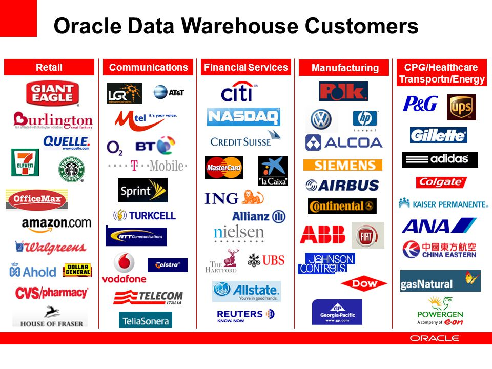 Oracle Exadata Database Machine Extreme Performance Fastest growing new product in Oracle's history Server & Storage Integrated Hardware & Software Platform Data Warehousing OLTP Consolidation After carefully testing several data warehouse platforms, we chose the Oracle Database Machine.