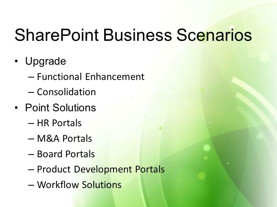 SharePoint Business Scenarios Upgrade – Functional Enhancement – Consolidation Point Solutions – HR Portals – M&A Portals – Board Portals – Product De