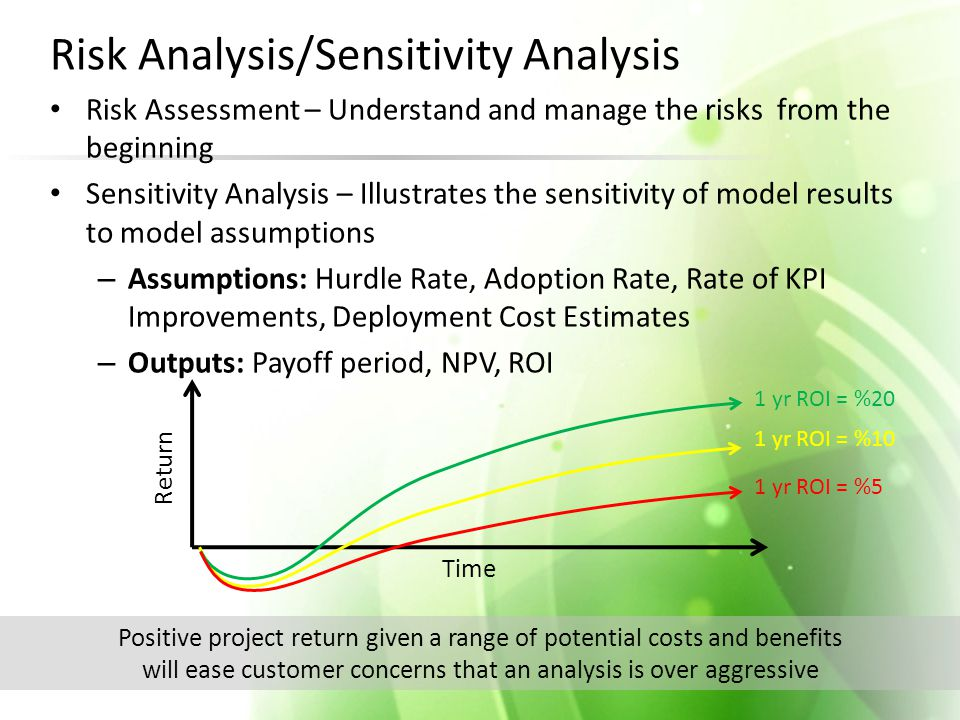 Risk Assessment – Understand and manage the risks from the beginning Sensitivity Analysis – Illustrates the sensitivity of model results to model assu