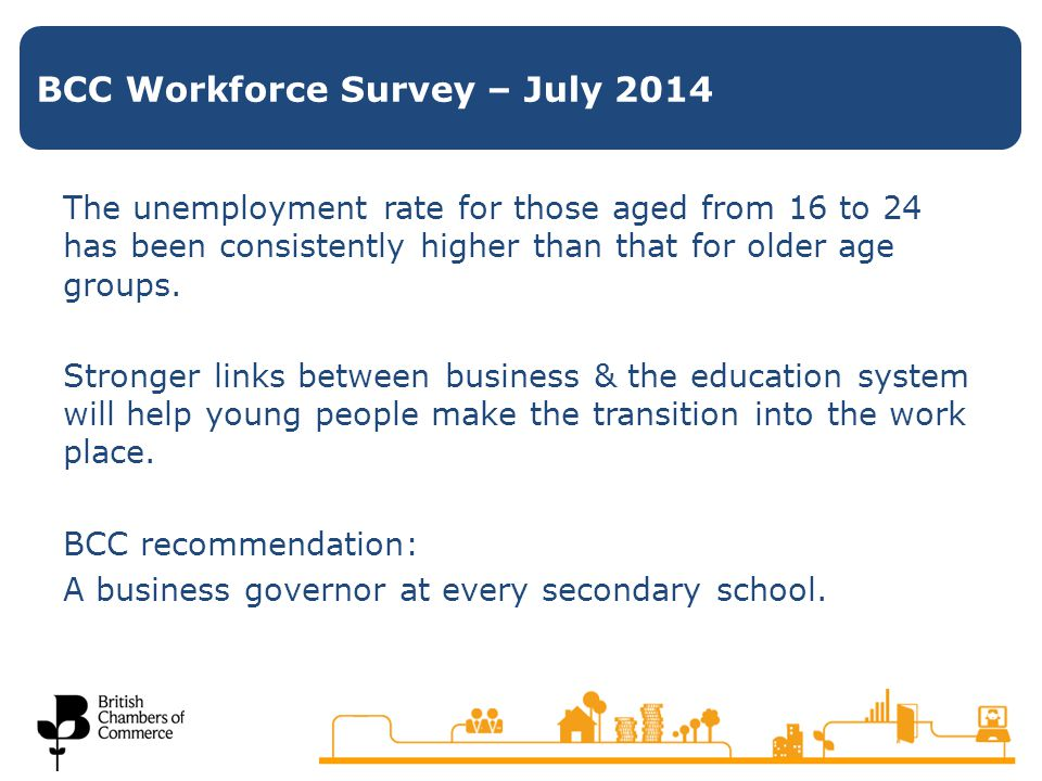 The unemployment rate for those aged from 16 to 24 has been consistently higher than that for older age groups.