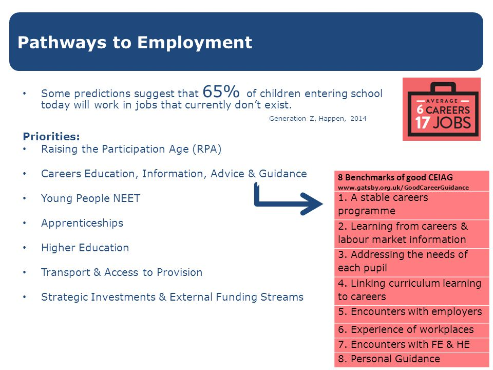Some predictions suggest that 65% of children entering school today will work in jobs that currently don't exist.