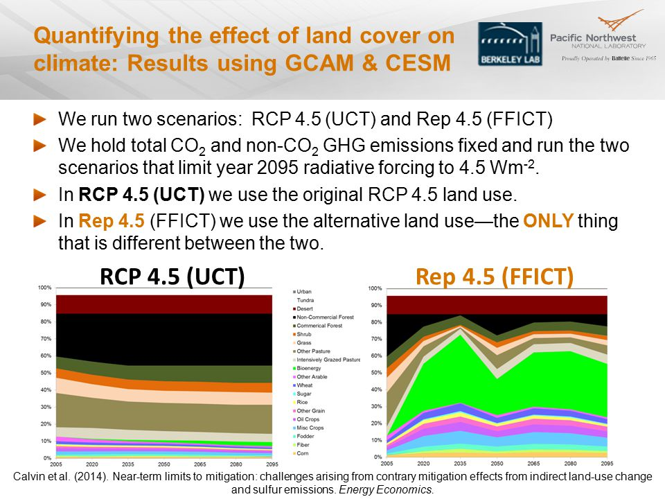 We run two scenarios: RCP 4.5 (UCT) and Rep 4.5 (FFICT) We hold total CO 2 and non-CO 2 GHG emissions fixed and run the two scenarios that limit year 2095 radiative forcing to 4.5 Wm -2.