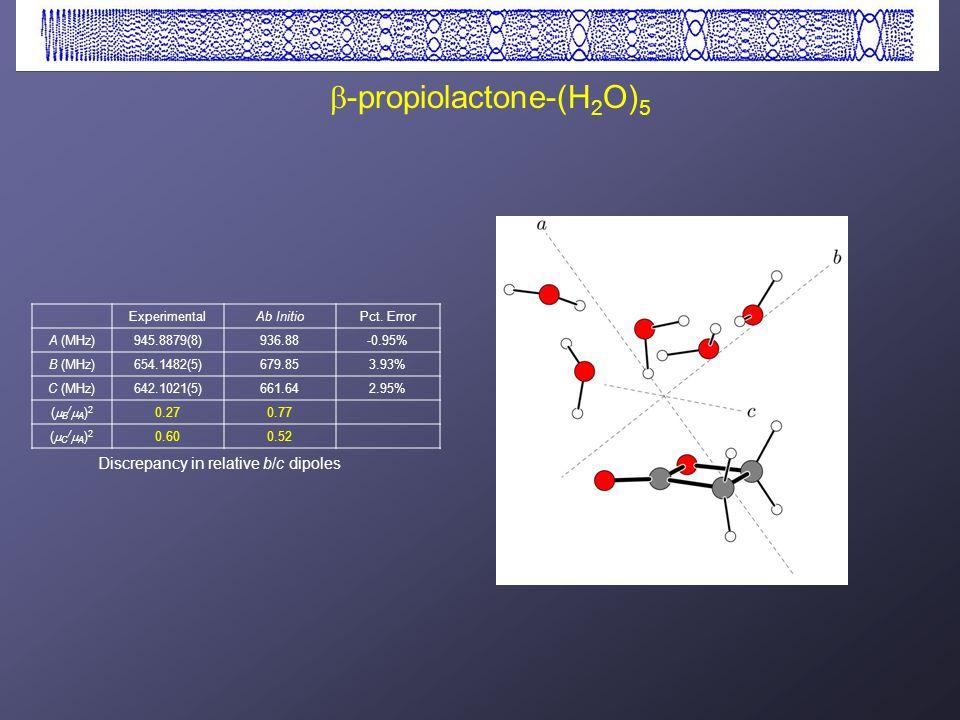  -propiolactone-(H 2 O) 5 ExperimentalAb InitioPct.