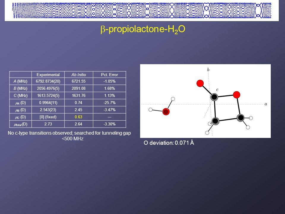  -propiolactone-H 2 O ExperimentalAb InitioPct.