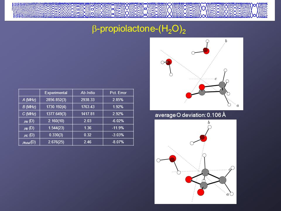  -propiolactone-(H 2 O) 2 ExperimentalAb InitioPct.