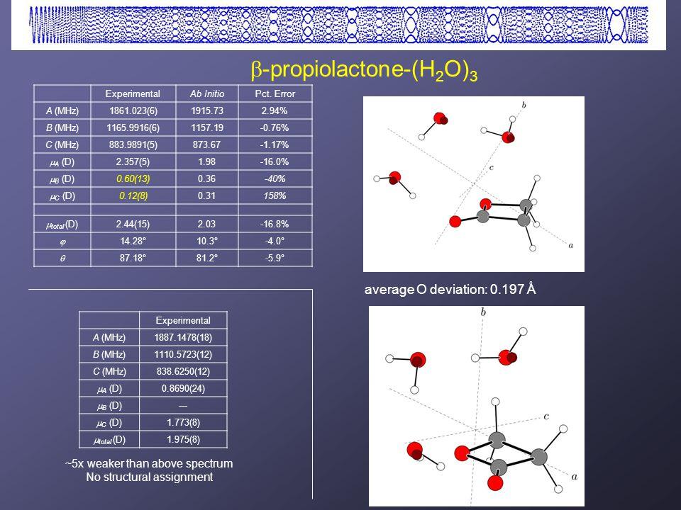 -propiolactone-(H 2 O) 3 ExperimentalAb InitioPct.