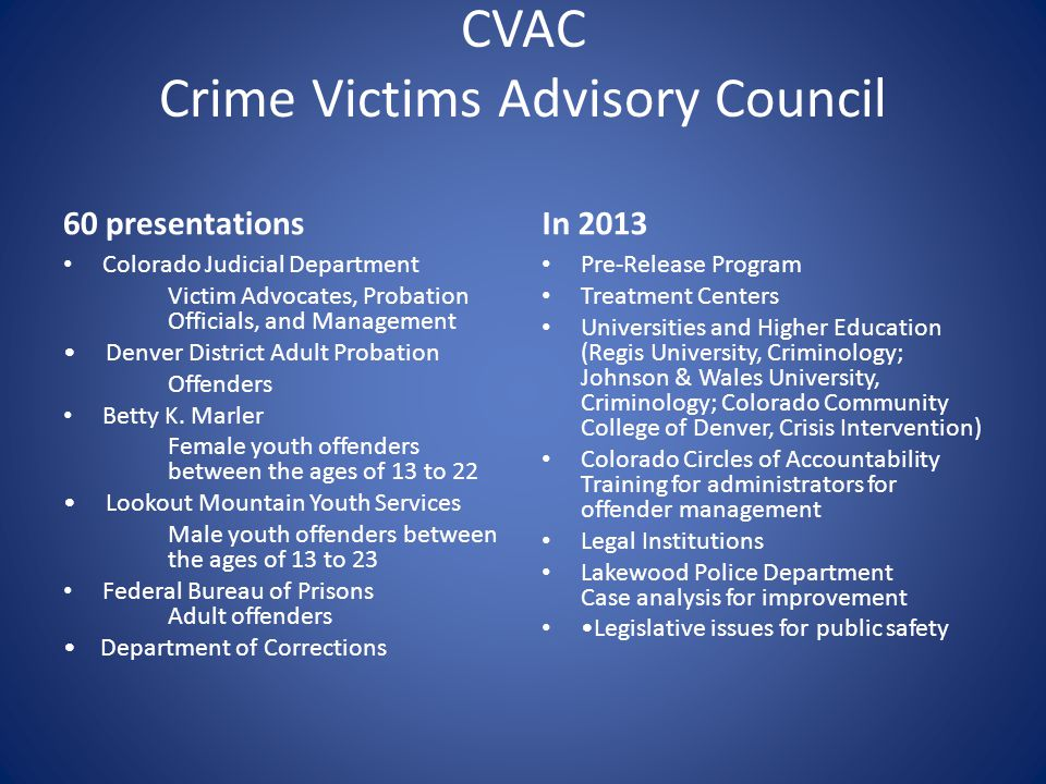 CVAC Crime Victims Advisory Council 60 presentations Colorado Judicial Department Victim Advocates, Probation Officials, and Management Denver District Adult Probation Offenders Betty K.