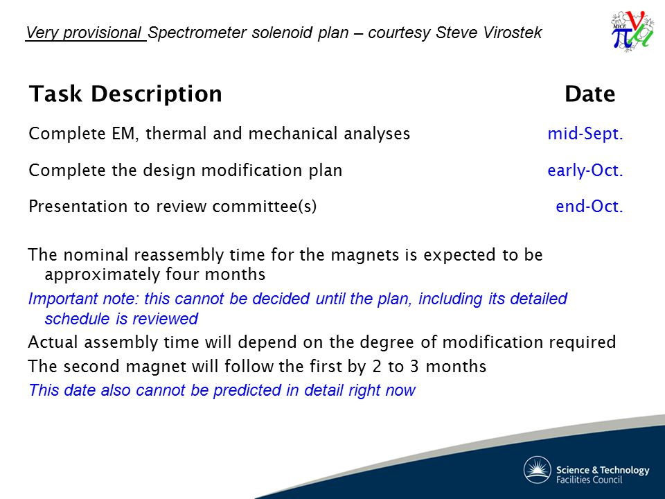 Task DescriptionDate Complete EM, thermal and mechanical analysesmid-Sept. Complete the design modification planearly-Oct. Presentation to review comm