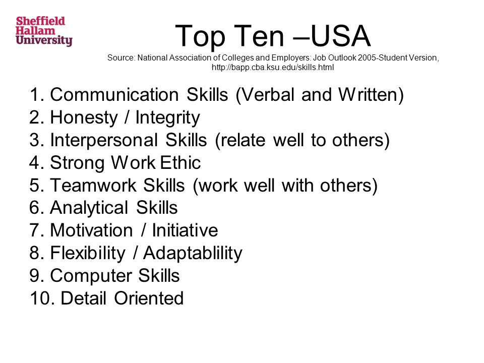 Top Ten –USA Source: National Association of Colleges and Employers: Job Outlook 2005-Student Version, http://bapp.cba.ksu.edu/skills.html 1.