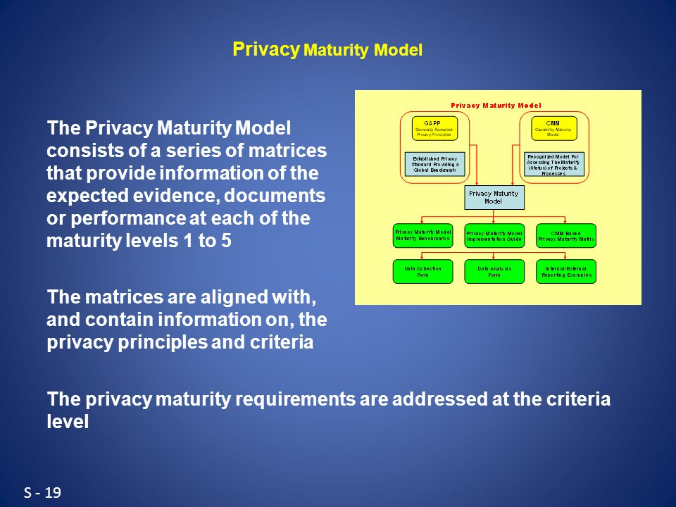 S - 19 Privacy Maturity Model The Privacy Maturity Model consists of a series of matrices that provide information of the expected evidence, documents or performance at each of the maturity levels 1 to 5 The matrices are aligned with, and contain information on, the privacy principles and criteria The privacy maturity requirements are addressed at the criteria level