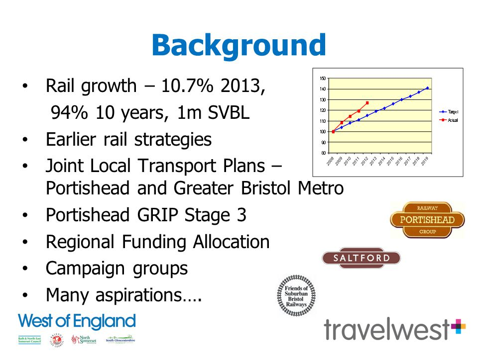 Background Rail growth – 10.7% 2013, 94% 10 years, 1m SVBL Earlier rail strategies Joint Local Transport Plans – Portishead and Greater Bristol Metro Portishead GRIP Stage 3 Regional Funding Allocation Campaign groups Many aspirations….