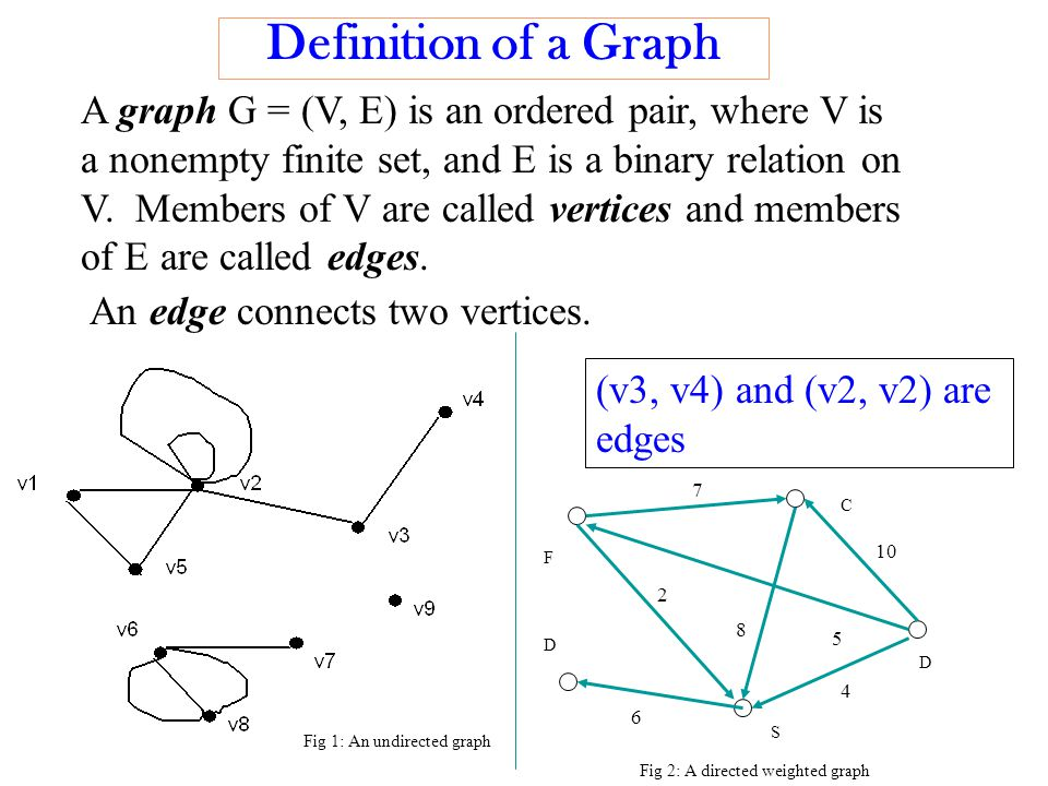 Definition of a Graph A graph G = (V, E) is an ordered pair, where V is a nonempty finite set, and E is a binary relation on V.