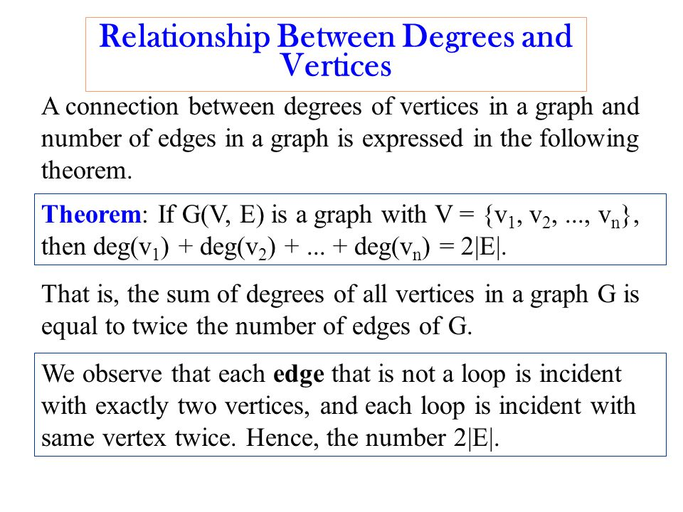 Relationship Between Degrees and Vertices A connection between degrees of vertices in a graph and number of edges in a graph is expressed in the following theorem.