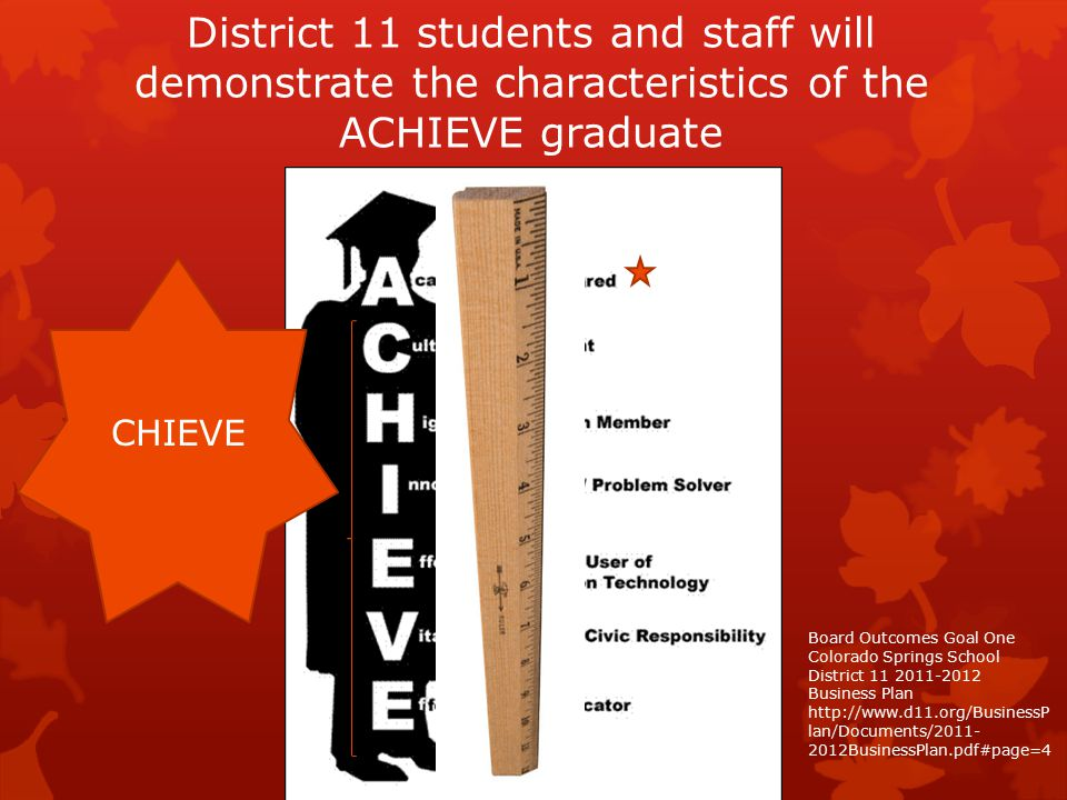 District 11 students and staff will demonstrate the characteristics of the ACHIEVE graduate Board Outcomes Goal One Colorado Springs School District 11 2011-2012 Business Plan http://www.d11.org/BusinessP lan/Documents/2011- 2012BusinessPlan.pdf#page=4 CHIEVE