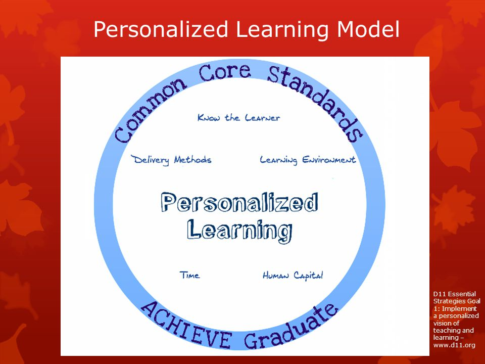 Personalized Learning Model D11 Essential Strategies Goal 1: Implement a personalized vision of teaching and learning – www.d11.org
