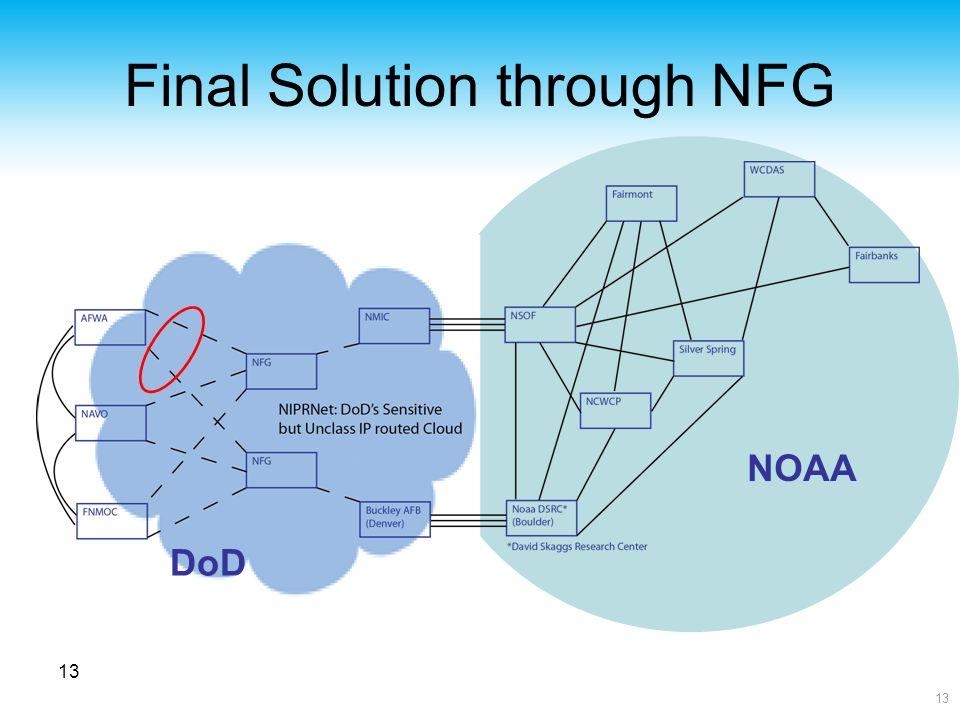 13 Final Solution through NFG 13 DoD NOAA