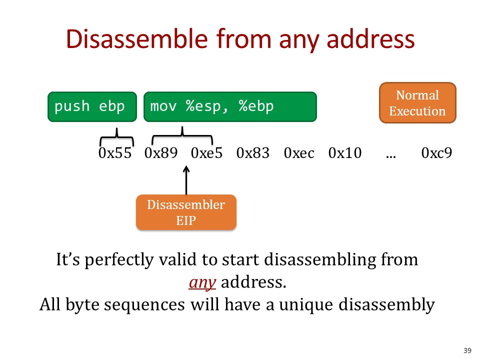 Disassemble from any address 39 0x550x890xe50x830xec0x10...0xc9 push ebp Normal Execution mov %esp, %ebp Disassembler EIP It's perfectly valid to start disassembling from any address.