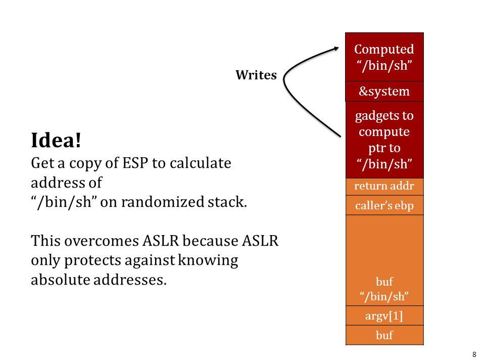 8 … argv argc return addr caller's ebp buf /bin/sh argv[1] buf gadgets to compute ptr to /bin/sh &system Idea.